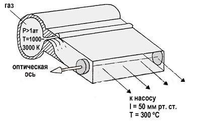 Что такое лазерная сварка